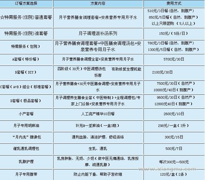 北京专业药膳营养套餐外送服务机构——安泉营养膳食月子餐招商代理_3