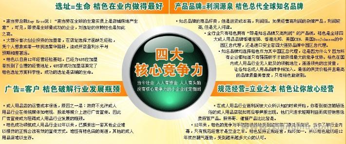 中国大规模成人用品连锁品牌——桔色成人性保健用品连锁店招商加盟_6