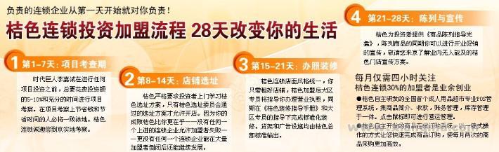 中国大规模成人用品连锁品牌——桔色成人性保健用品连锁店招商加盟_12