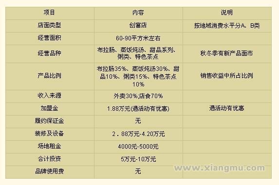 广州仁记甜品全国火爆招商加盟!_11