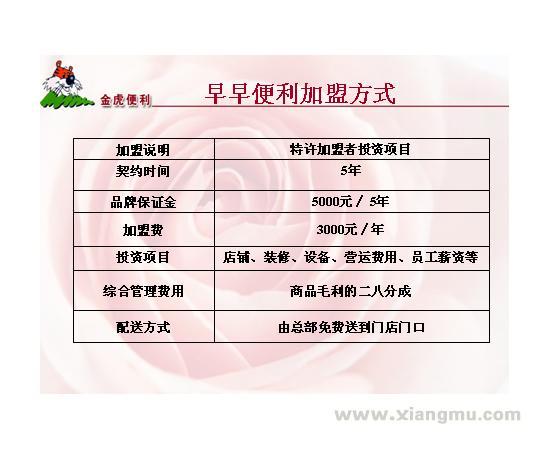 太原金虎连锁便利店全国招商加盟_5