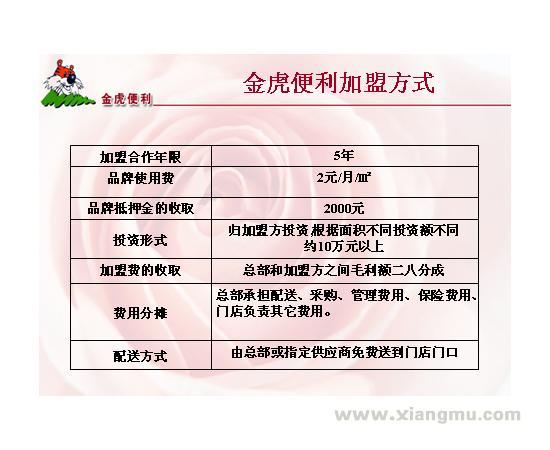 太原金虎连锁便利店全国招商加盟_6