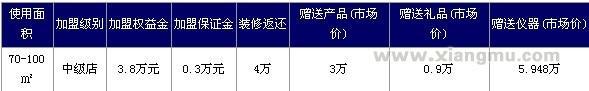 水胭脂美容院加盟连锁店全国招商_10