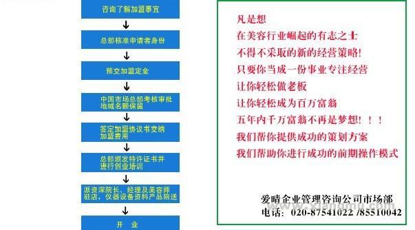 爱情歌利亚美容院加盟连锁店全国招商_11