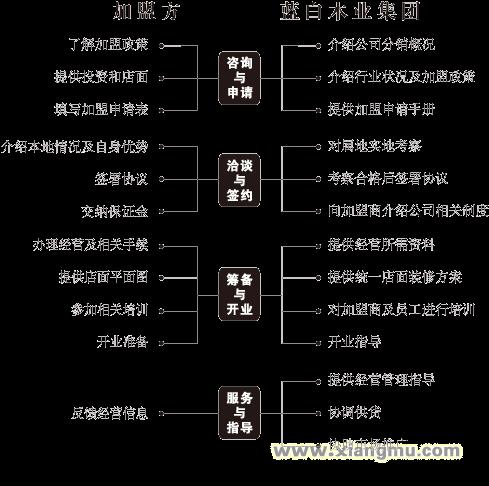 3D木门加盟代理全国招商_7