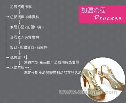 依思Q鞋业加盟代理全国招商_7