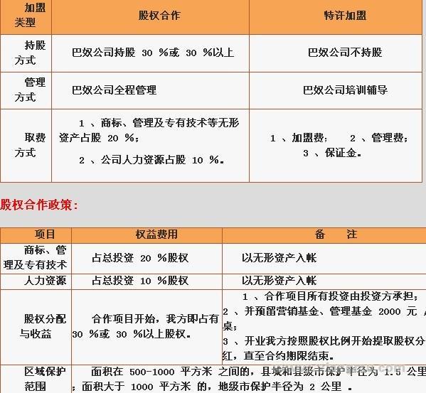 巴奴火锅加盟代理全国招商_6