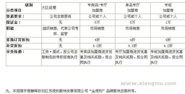 虎豹男装加盟代理全国招商_5