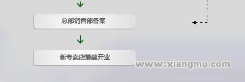 优格厨电加盟代理全国招商_9