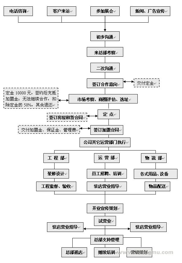 爱锅者火锅加盟_4