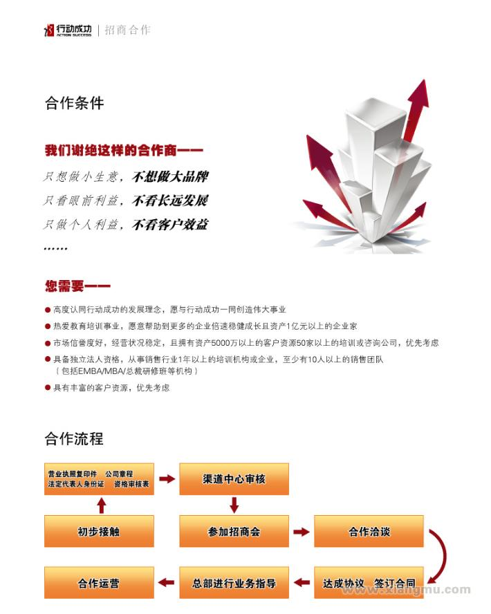 行动成功企业管理培训加盟连锁全国招商_9
