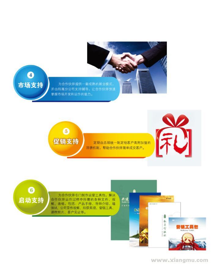 行动成功企业管理培训加盟连锁全国招商_8