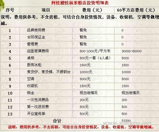 阿桂嫂桂林米粉加盟连锁_3