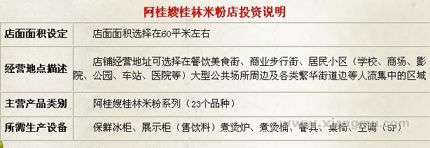 阿桂嫂桂林米粉加盟连锁_4