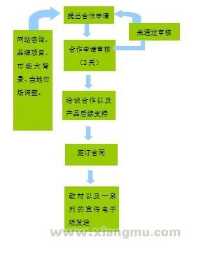 字立方练字加盟合作办学,字立方一周钢笔字速成加盟代理_6