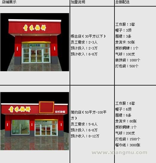 青禾馅饼加盟费用多少钱_青禾馅饼加盟电话_青禾馅饼加盟好做吗_3