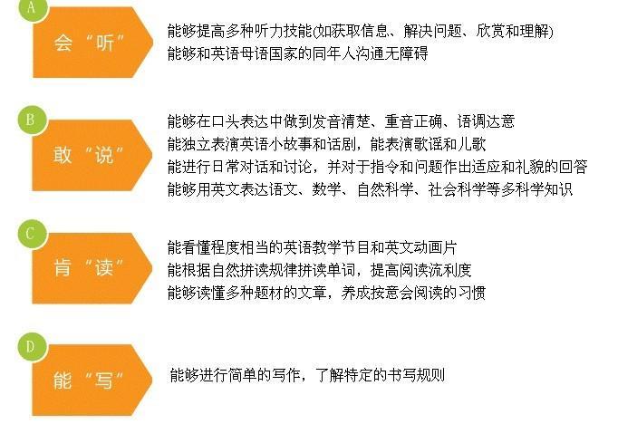 启橙学科英语招商加盟_3
