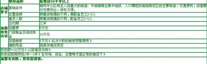 午子绿茶加盟连锁店全国招商_2