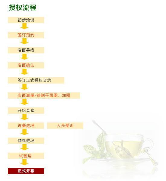 百美香奶茶加盟百美香奶茶加盟费多少百美香奶茶加盟怎么样_2