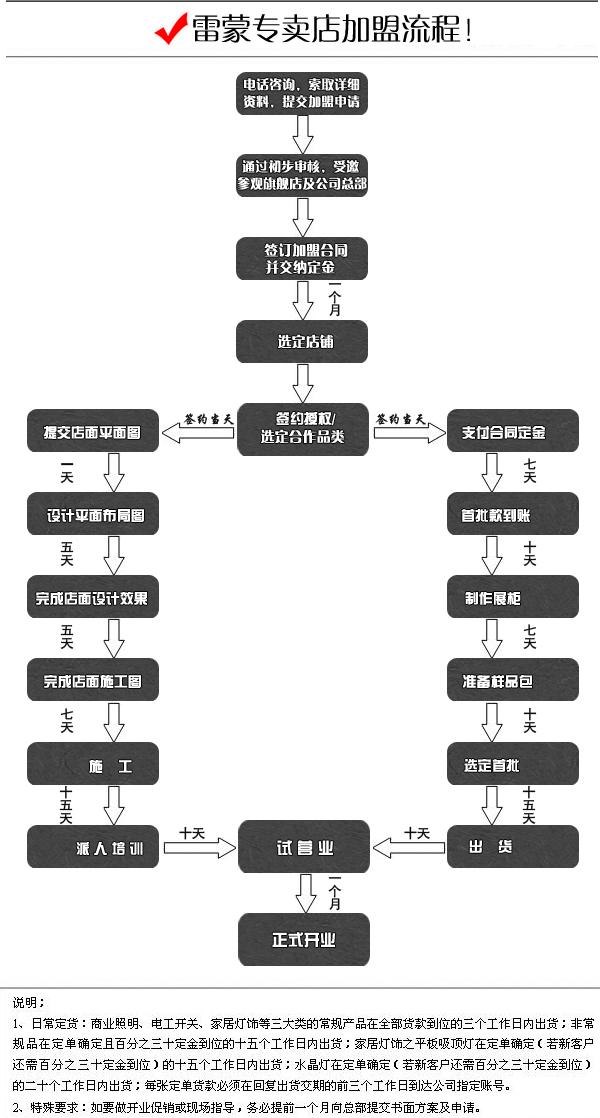 雷蒙照明加盟代理全国招商_4