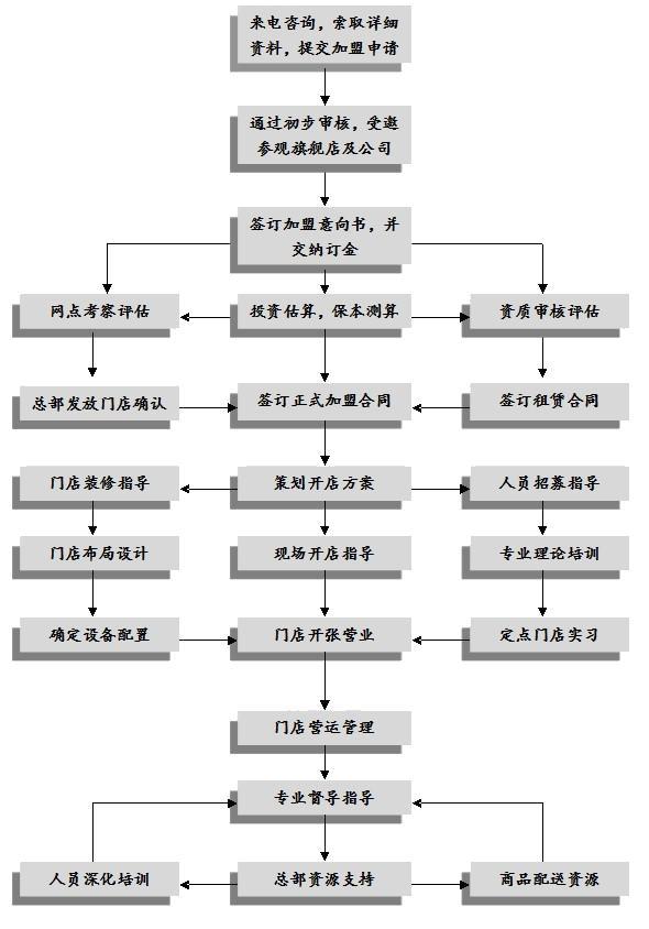 CARAVA户外用品加盟代理全国招商_2