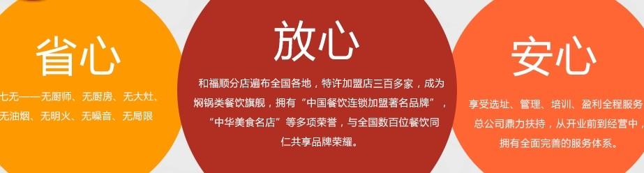 和福顺焖锅招商加盟_4