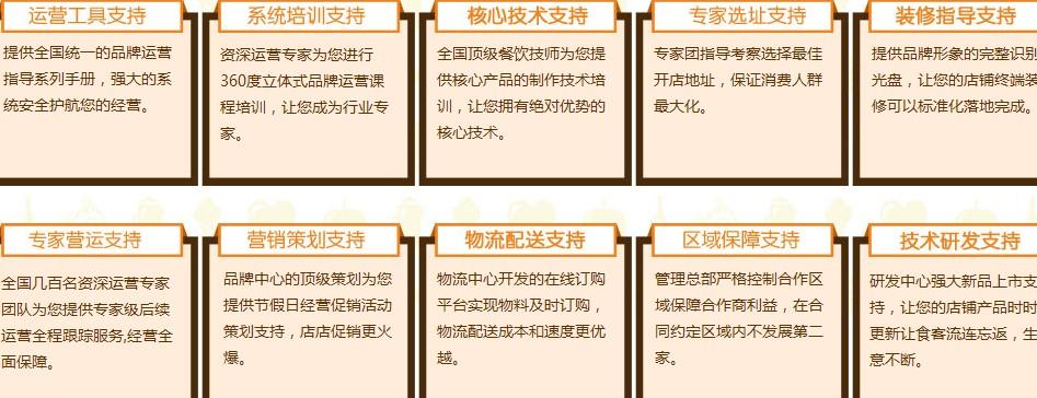 阿呦饭团烧加盟连锁店全国招商_4