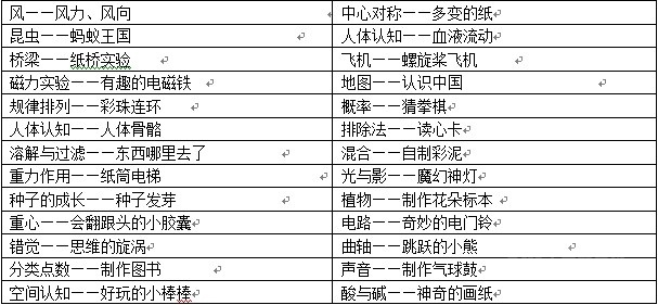 小牛顿科学实验班加盟代理地方分校招商_3