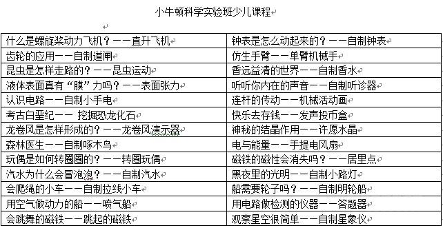 小牛顿科学实验班加盟代理地方分校招商_5