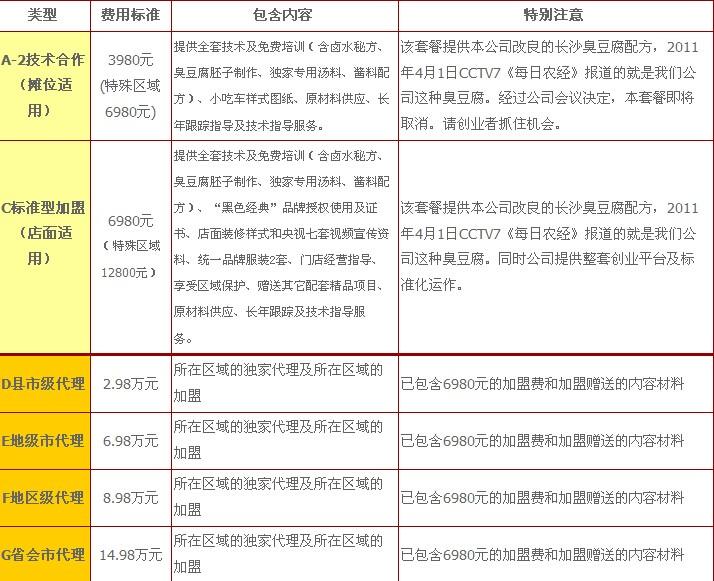 黑色经典臭豆腐加盟火爆招商_5