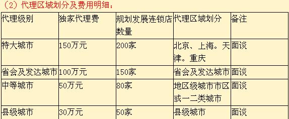 姥娘麻辣烫加盟连锁火爆招商_3
