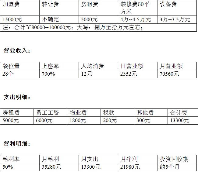 小唐麻辣烫加盟连锁店全国招商_2