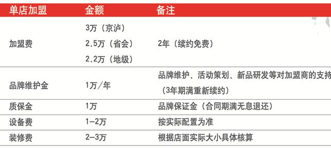 养亿人麻辣烫加盟连锁店全国招商_4