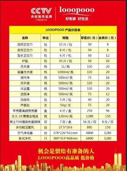 LOOOPOOO芦荟胶招商加盟