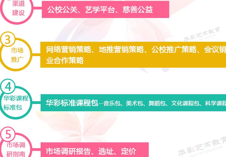 北京华彩艺术教育招商加盟,北京华彩艺术加盟连锁_2