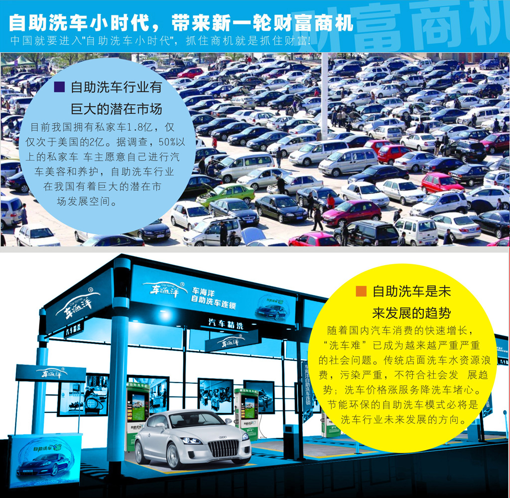 车海洋智能自助洗车机加盟费用,车海洋智能自助洗车机招商代理_3