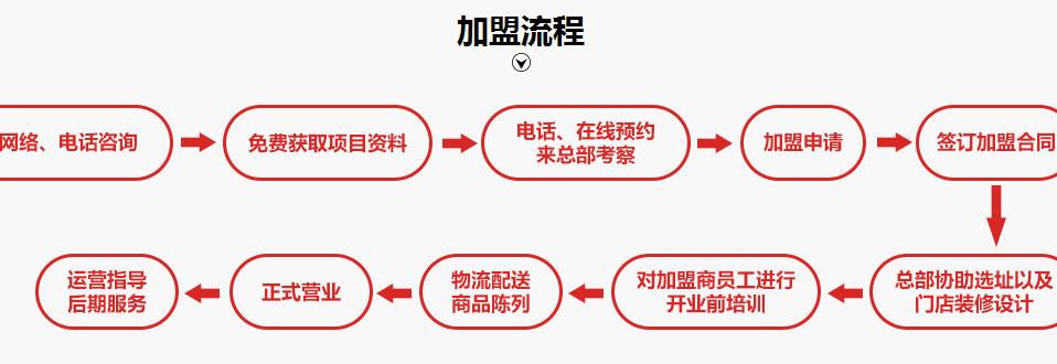 保税国际进口商品销售平台加盟怎么样_保税国际进口商品销售平台加盟优势_保税国际进口商品销售平台加盟条件_6