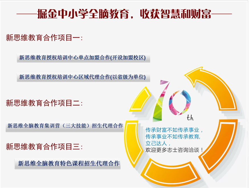 新思维教育加盟连锁全国招商_3