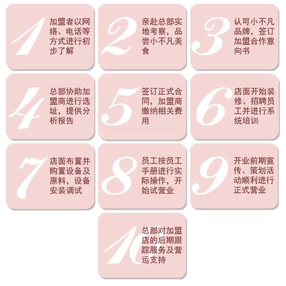 晓艾生煎加盟连锁全国招商_3
