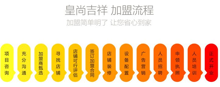 皇尚吉祥馄饨加盟费用多少钱_皇尚吉祥加盟条件_6
