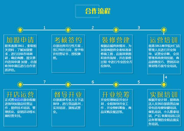 香港3861婴幼儿游泳馆加盟连锁全国招商_4