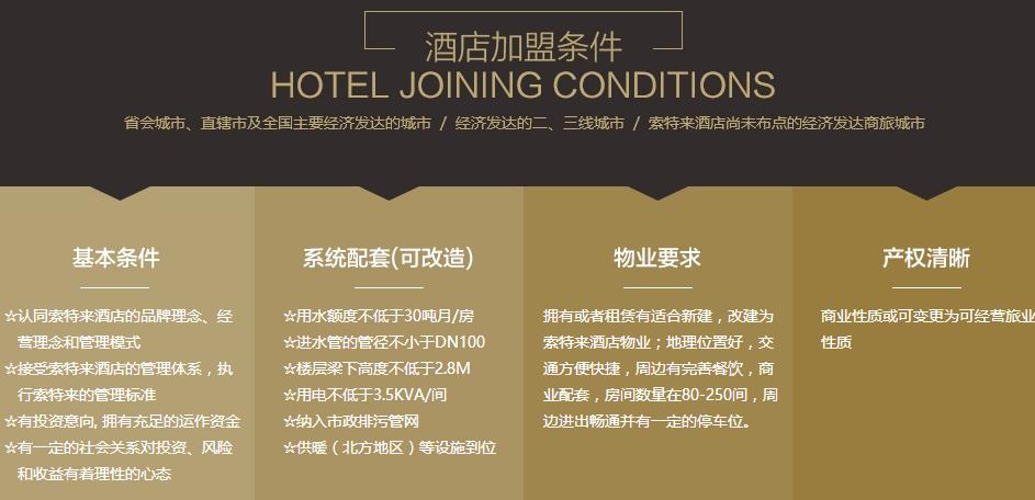 再公寓加盟费用多少钱_加盟再公寓投资多少钱_再公寓加盟电话_10