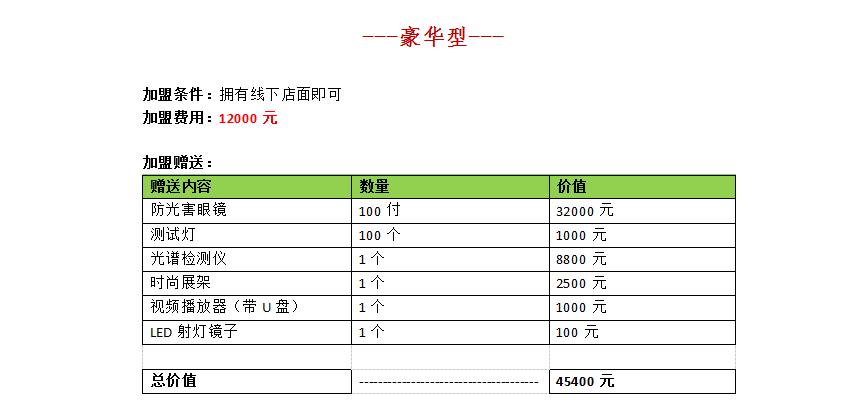 仙迪罗拉一万元加盟_3