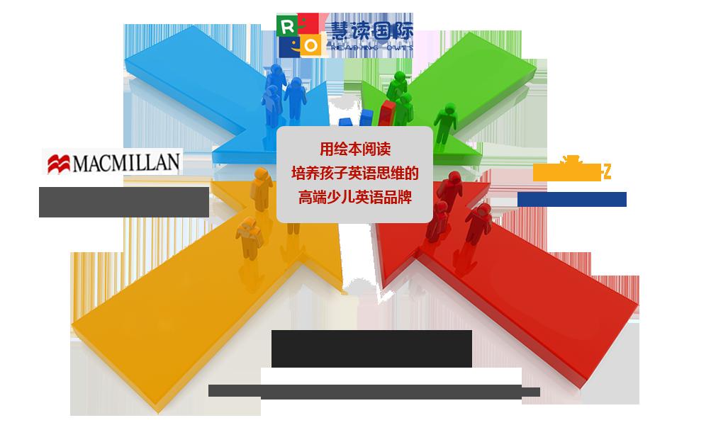 北京慧读国际科技有限公司_1