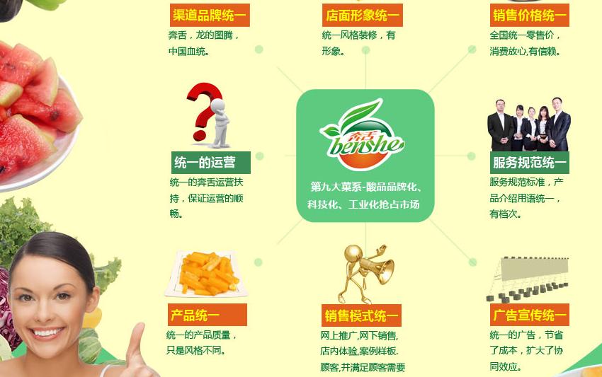 奔舌果蔬酸品加盟代理_奔舌果蔬酸品加盟条件费用_5