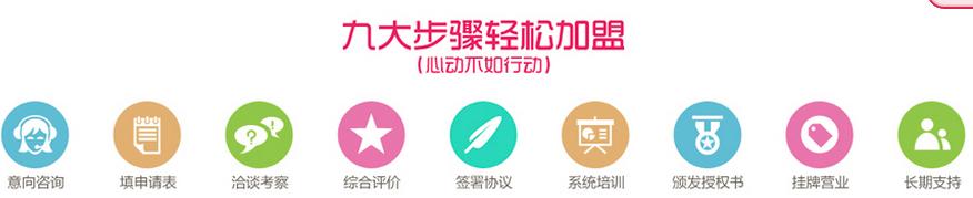 捷阳晾衣架加盟费用_捷阳电动晾衣机店加盟条件_6