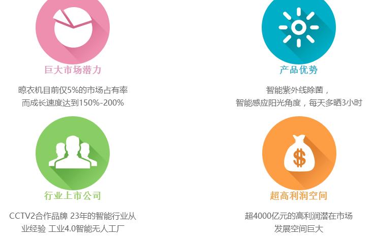 捷阳晾衣架加盟费用_捷阳电动晾衣机店加盟条件_4