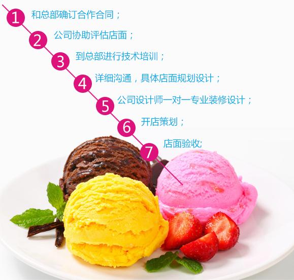 诱心可丽冰淇淋加盟,诱心可丽冰淇淋加盟费用_7