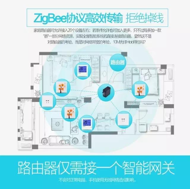 春泉zigbee无线智能家居解决方案提供商