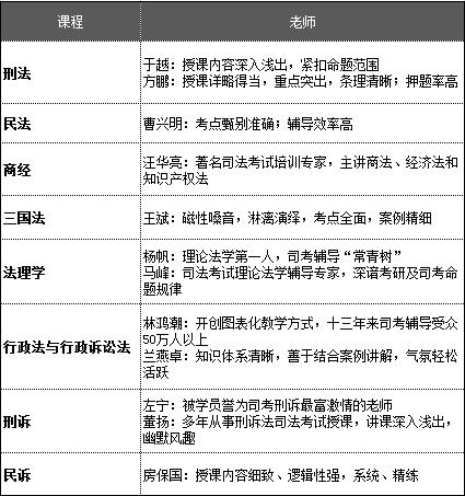国际法知识框架图